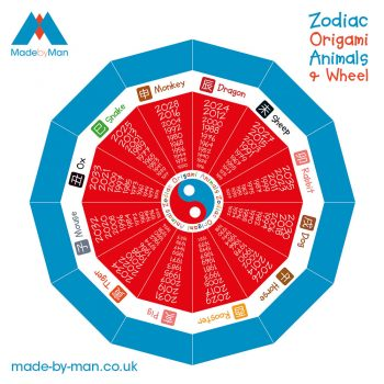 MbM-Zodiac-Wheel-web